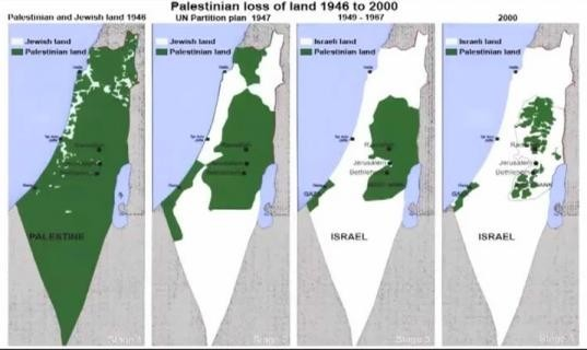 The loss of Palestinian Land from 1946 to 2000
